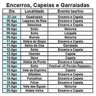 CAPEIAS 2014