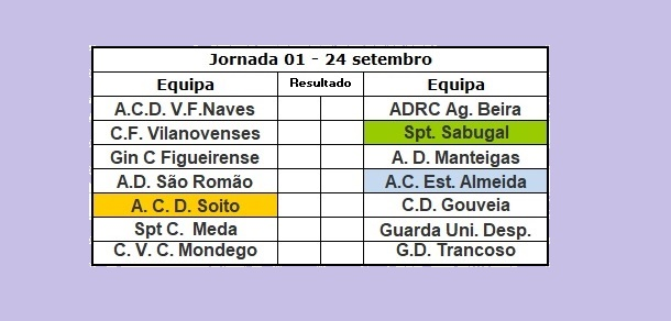 Campeonato Distrital de Futebol – 2017/2018